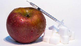 Consumo de fructosa