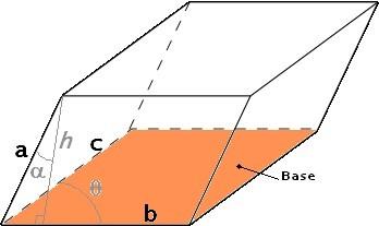 Tipos de unidades de medida