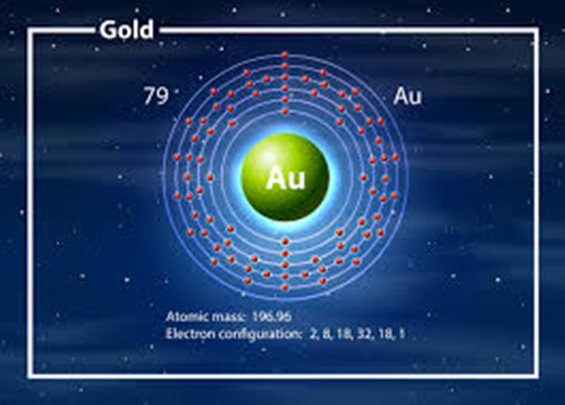 Qué es la configuración electrónica de los elementos